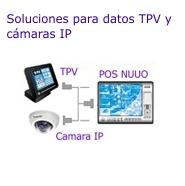 Soluciones para insertar datos procedentes de TPV sobre vídeo procedente de cámaras IP